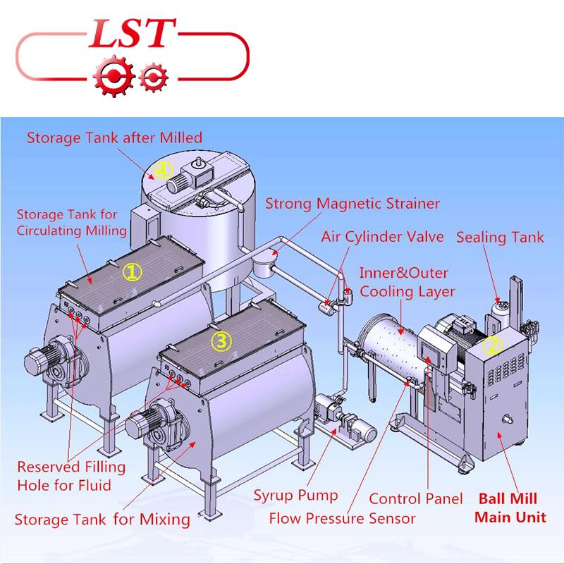 High quality chocolate refining machine ball mill for chocolate